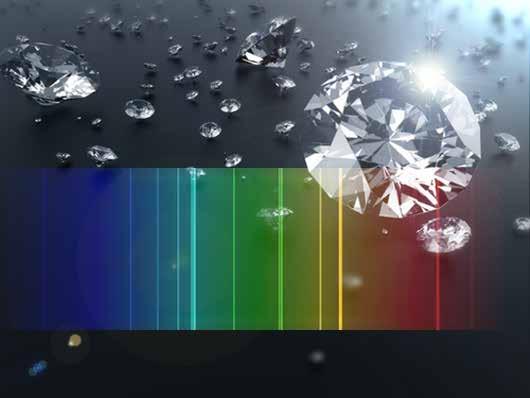 Spectroscopy-spectrometry-GoyaLab