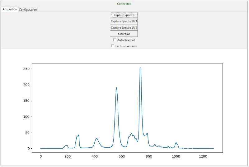 IndiGo visualización del espectrómetro visible de un espectro mediante una herramienta para PC